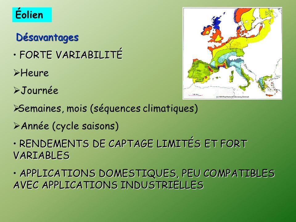avantages Patrimoine naturel très riche Potentiel acceptable : – sur terre : 70 TWh/ an – offshore : 230 TWh/ an Non émetteur de GES Non émetteur de G