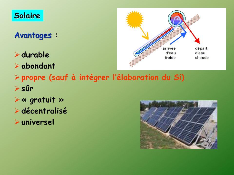 Avantages Avantages : durable abondant propre (sauf à intégrer lélaboration du Si) sûr « gratuit » décentralisé universel Solaire