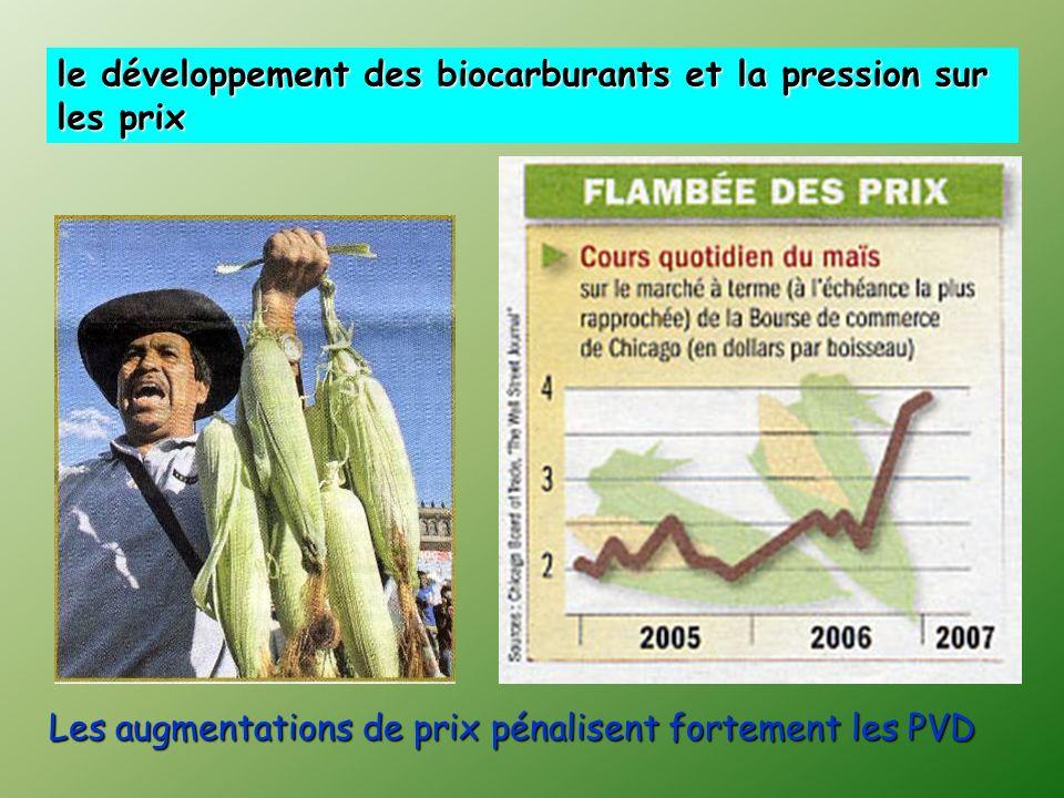 le développement des biocarburants et la pression sur les prix Les augmentations de prix pénalisent fortement les PVD