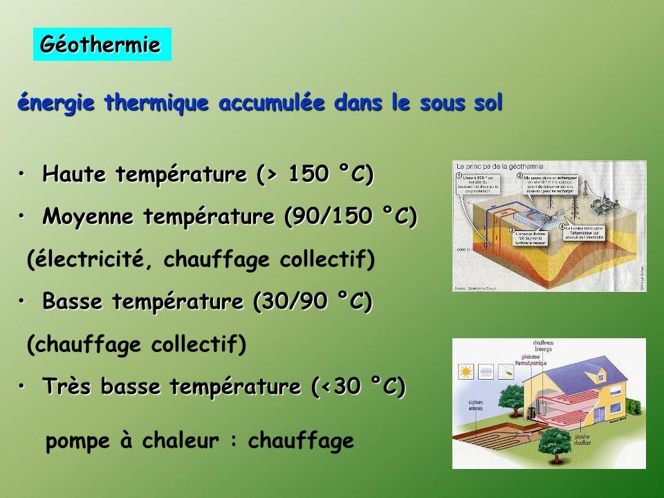 énergie thermique accumulée dans le sous sol Haute température (> 150 °C)Haute température (> 150 °C) Moyenne température (90/150 °C)Moyenne température (90/150 °C) (électricité, chauffage collectif) Basse température (30/90 °C)Basse température (30/90 °C) (chauffage collectif) Très basse température (<30 °C)Très basse température (<30 °C) pompe à chaleur : chauffage Géothermie