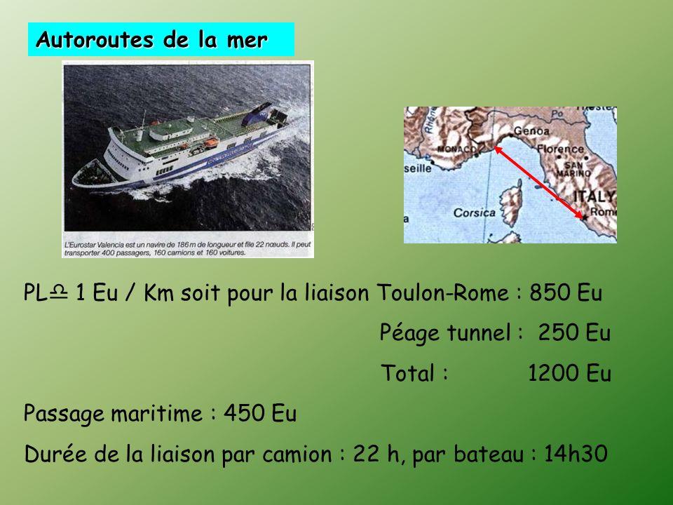 Autoroutes de la mer PL 1 Eu / Km soit pour la liaison Toulon-Rome : 850 Eu Péage tunnel : 250 Eu Total : 1200 Eu Passage maritime : 450 Eu Durée de la liaison par camion : 22 h, par bateau : 14h30