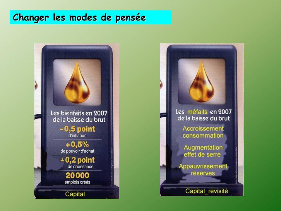 Sortir du nucléaire : « le nucléaire ne représente finalement quune petite part de lénergie consommée en France » 1.Merci du peu : 17% de lénergie fin