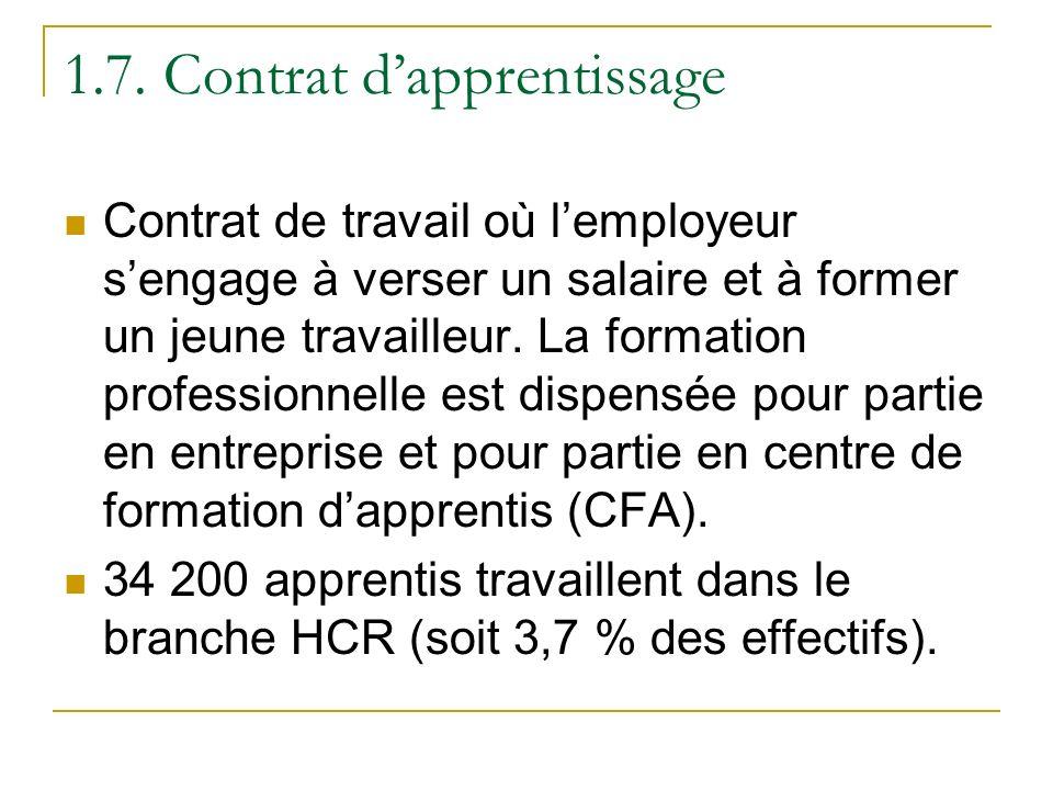 1.7. Contrat dapprentissage Contrat de travail où lemployeur sengage à verser un salaire et à former un jeune travailleur. La formation professionnell