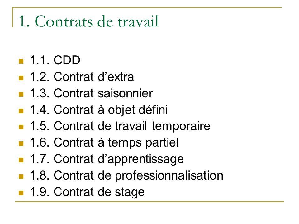 1.Contrats de travail 1.1. CDD 1.2. Contrat dextra 1.3.