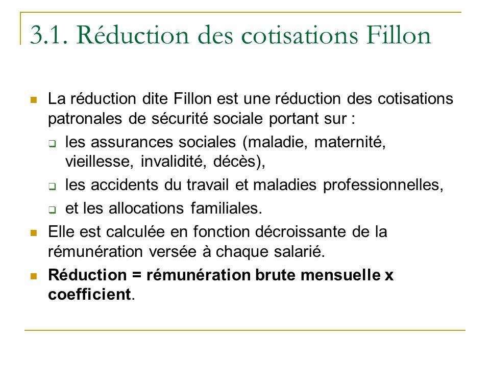 3.1. Réduction des cotisations Fillon La réduction dite Fillon est une réduction des cotisations patronales de sécurité sociale portant sur : les assu