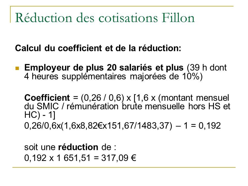 Réduction des cotisations Fillon Calcul du coefficient et de la réduction: Employeur de plus 20 salariés et plus (39 h dont 4 heures supplémentaires majorées de 10%) Coefficient = (0,26 / 0,6) x [1,6 x (montant mensuel du SMIC / rémunération brute mensuelle hors HS et HC) - 1] 0,26/0,6x(1,6x8,82x151,67/1483,37) – 1 = 0,192 soit une réduction de : 0,192 x 1 651,51 = 317,09