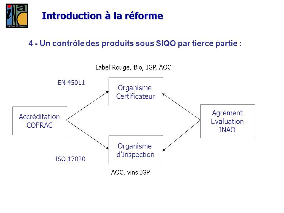 Introduction à la réforme 4 - Un contrôle des produits sous SIQO par tierce partie : Organisme Certificateur Accréditation COFRAC Organisme dInspectio