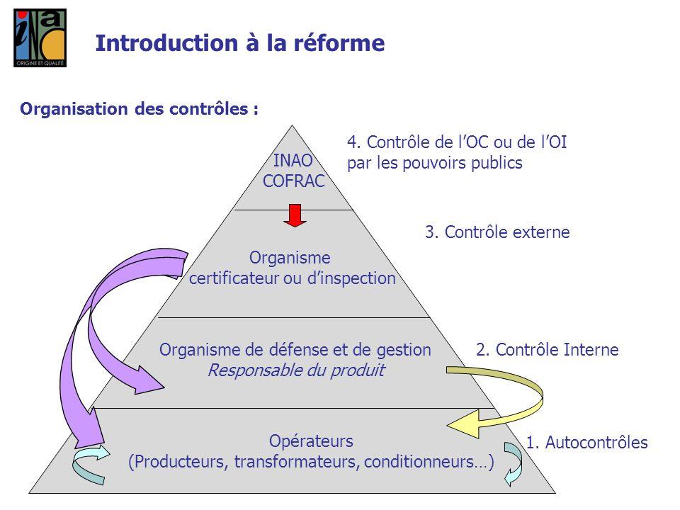 Introduction à la réforme Organisation des contrôles : Opérateurs (Producteurs, transformateurs, conditionneurs…) 1. Autocontrôles Organisme de défens