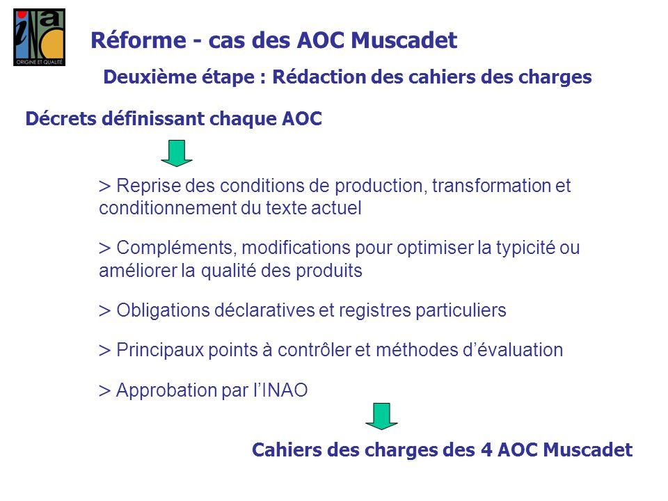 Réforme - cas des AOC Muscadet Deuxième étape : Rédaction des cahiers des charges Décrets définissant chaque AOC Reprise des conditions de production,
