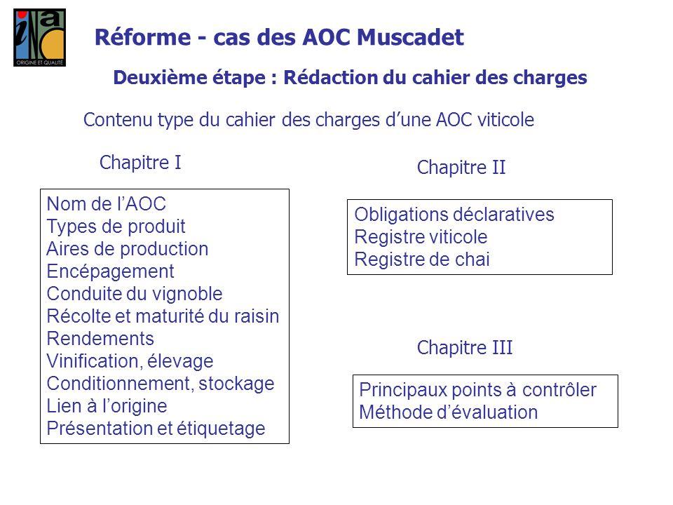 Deuxième étape : Rédaction du cahier des charges Contenu type du cahier des charges dune AOC viticole Nom de lAOC Types de produit Aires de production