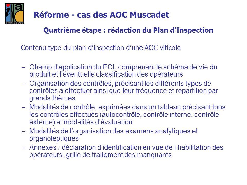 Quatrième étape : rédaction du Plan dInspection Contenu type du plan dinspection dune AOC viticole –Champ dapplication du PCI, comprenant le schéma de