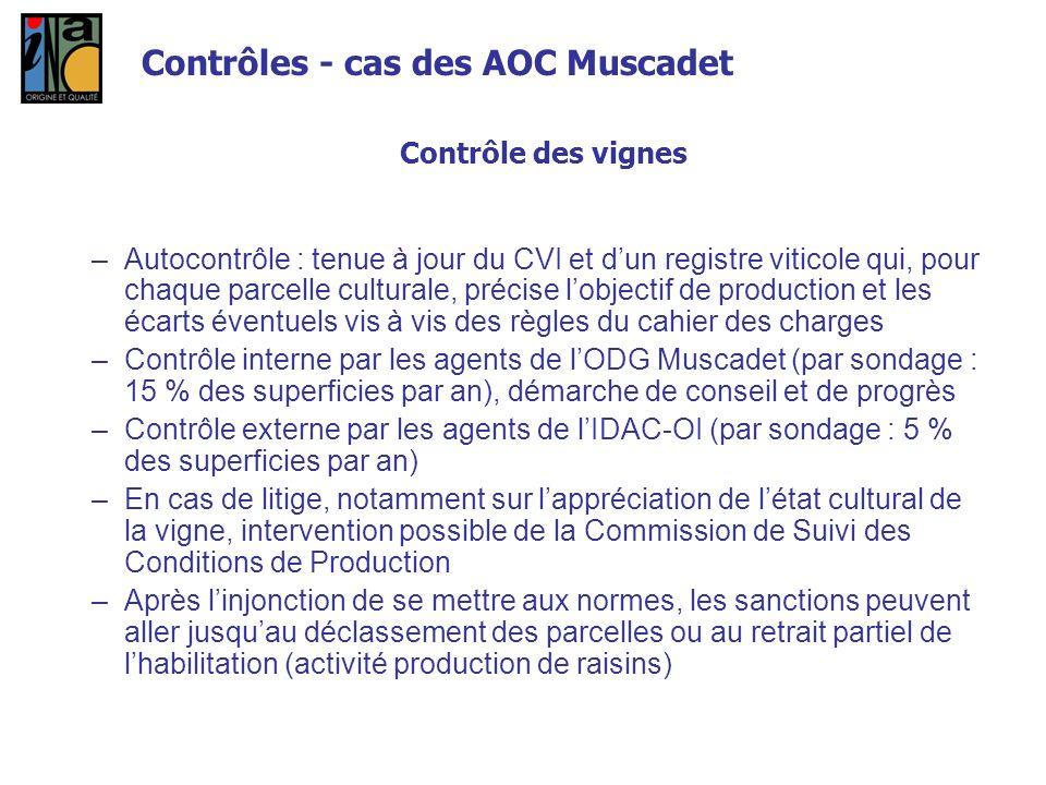 Contrôle des vignes –Autocontrôle : tenue à jour du CVI et dun registre viticole qui, pour chaque parcelle culturale, précise lobjectif de production