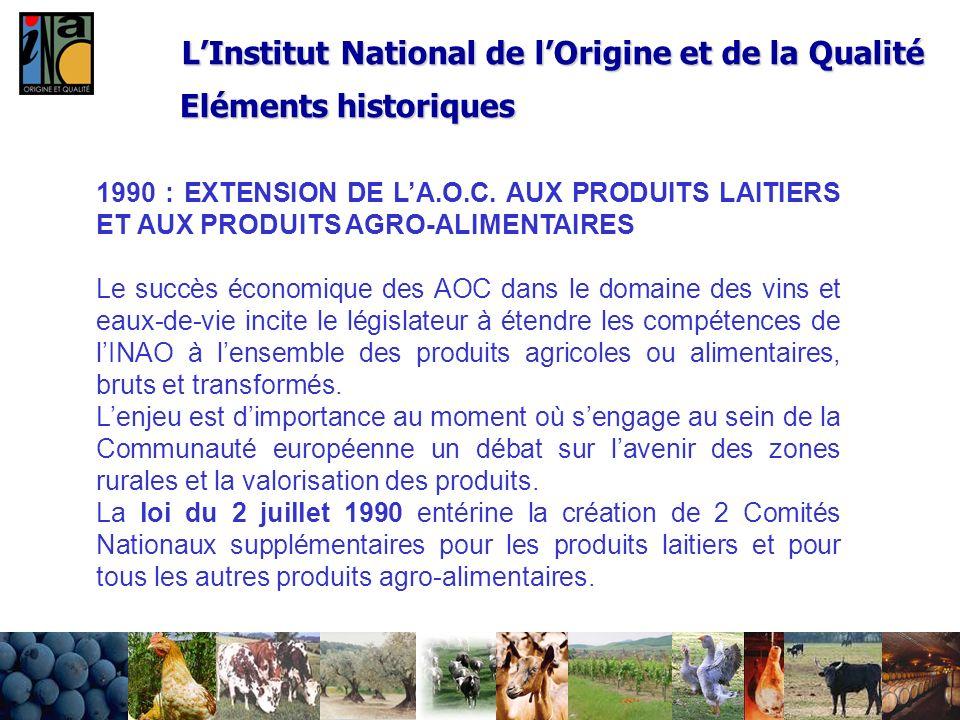 24/02/20146 LInstitut National de lOrigine et de la Qualité 1990 : EXTENSION DE LA.O.C. AUX PRODUITS LAITIERS ET AUX PRODUITS AGRO-ALIMENTAIRES Le suc