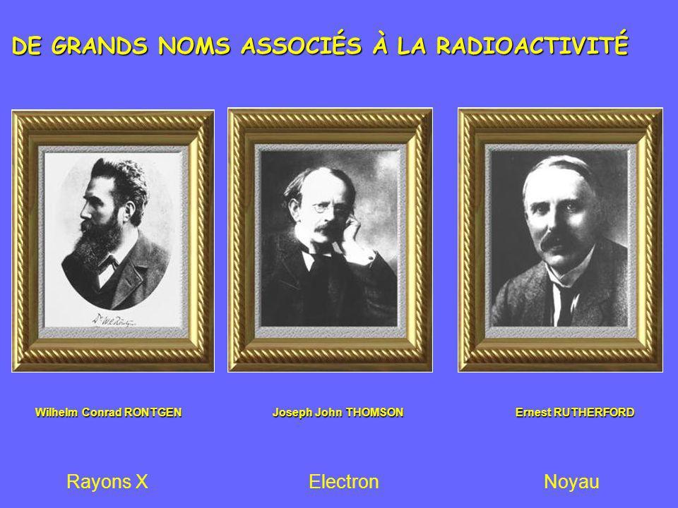 DE GRANDS NOMS ASSOCIÉS À LA RADIOACTIVITÉ Wilhelm Conrad RONTGEN Ernest RUTHERFORD Joseph John THOMSON Rayons X Electron Noyau