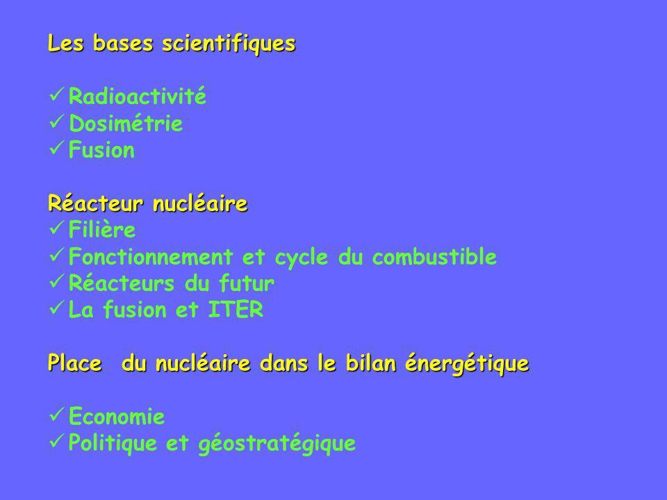 Les bases scientifiques Radioactivité Dosimétrie Fusion Réacteur nucléaire Filière Fonctionnement et cycle du combustible Réacteurs du futur La fusion