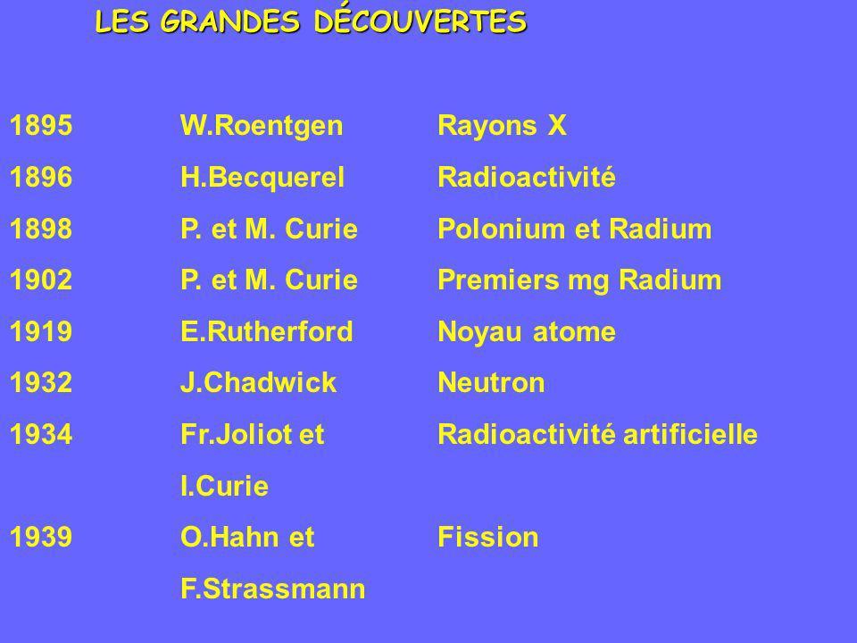 LES GRANDES DÉCOUVERTES 1895 W.RoentgenRayons X 1896H.Becquerel Radioactivité 1898P. et M. CuriePolonium et Radium 1902P. et M. CuriePremiers mg Radiu