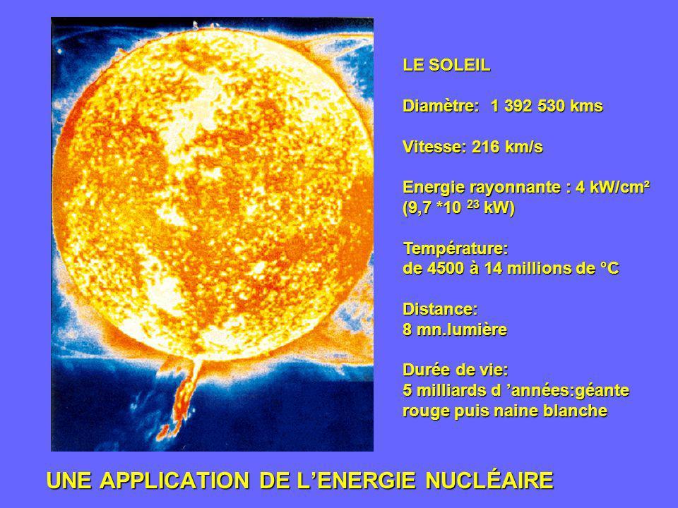 UNE APPLICATION DE LENERGIE NUCLÉAIRE LE SOLEIL Diamètre: 1 392 530 kms Vitesse: 216 km/s Energie rayonnante : 4 kW/cm² (9,7 *10 23 kW) Température: d