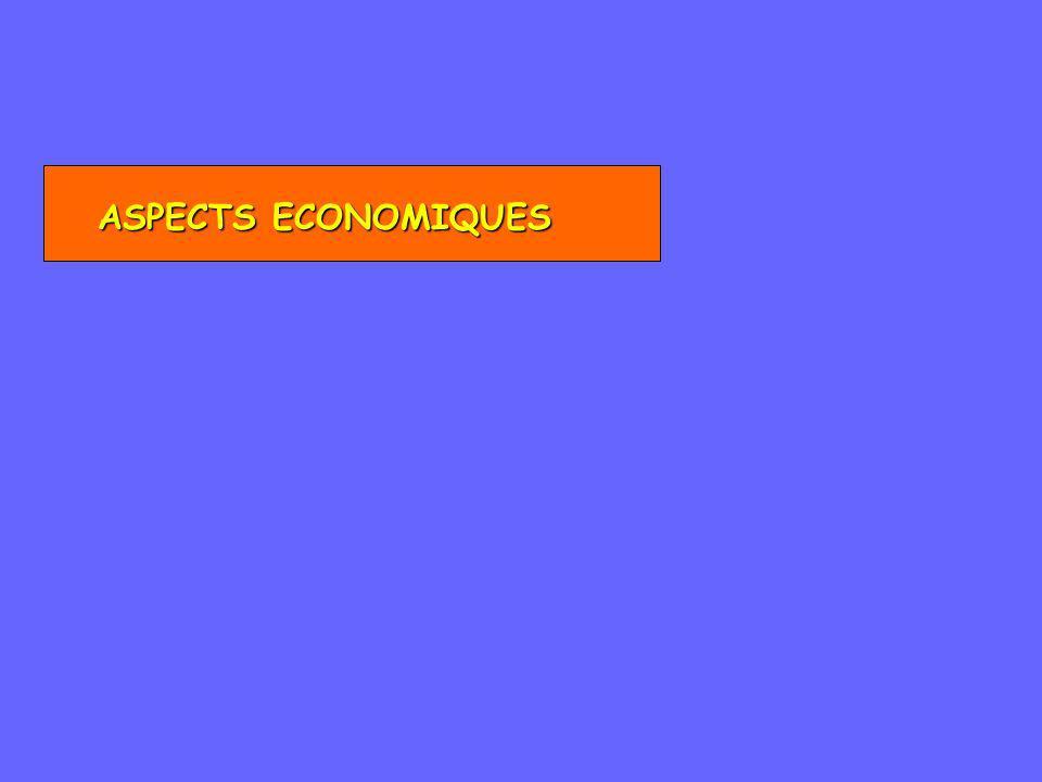 ASPECTS ECONOMIQUES