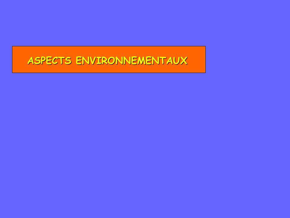 ASPECTS ENVIRONNEMENTAUX