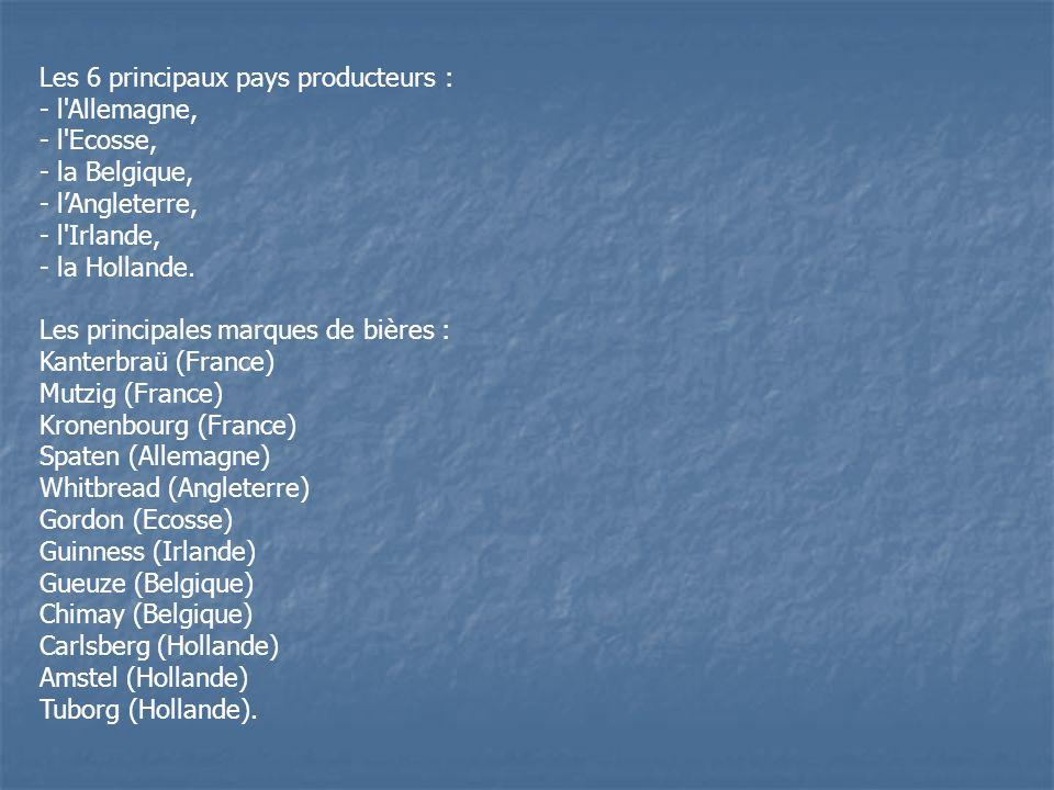 Les 6 principaux pays producteurs : - l'Allemagne, - l'Ecosse, - la Belgique, - lAngleterre, - l'Irlande, - la Hollande. Les principales marques de bi