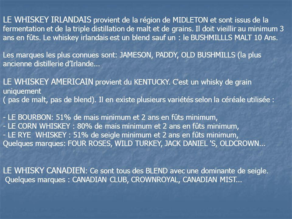 LE WHISKEY IRLANDAIS provient de la région de MIDLETON et sont issus de la fermentation et de la triple distillation de malt et de grains. Il doit vie