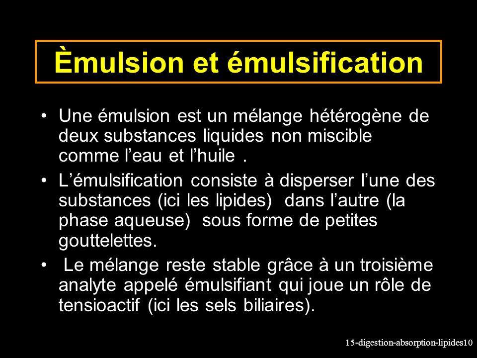 15-digestion-absorption-lipides10 Èmulsion et émulsification Une émulsion est un mélange hétérogène de deux substances liquides non miscible comme leau et lhuile.