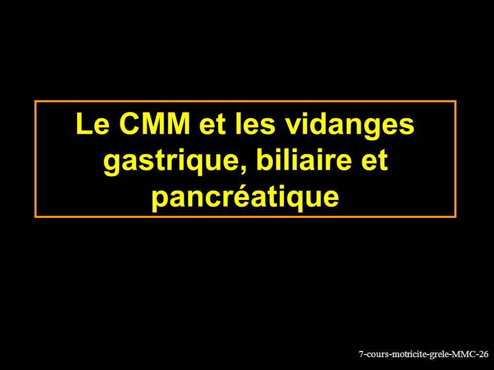 7-cours-motricite-grele-MMC-26 Le CMM et les vidanges gastrique, biliaire et pancréatique