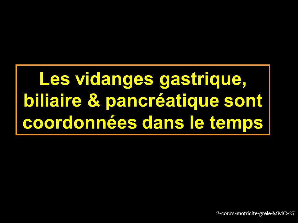 7-cours-motricite-grele-MMC-27 Les vidanges gastrique, biliaire & pancréatique sont coordonnées dans le temps