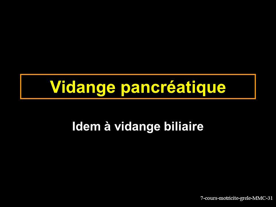 7-cours-motricite-grele-MMC-31 Vidange pancréatique Idem à vidange biliaire
