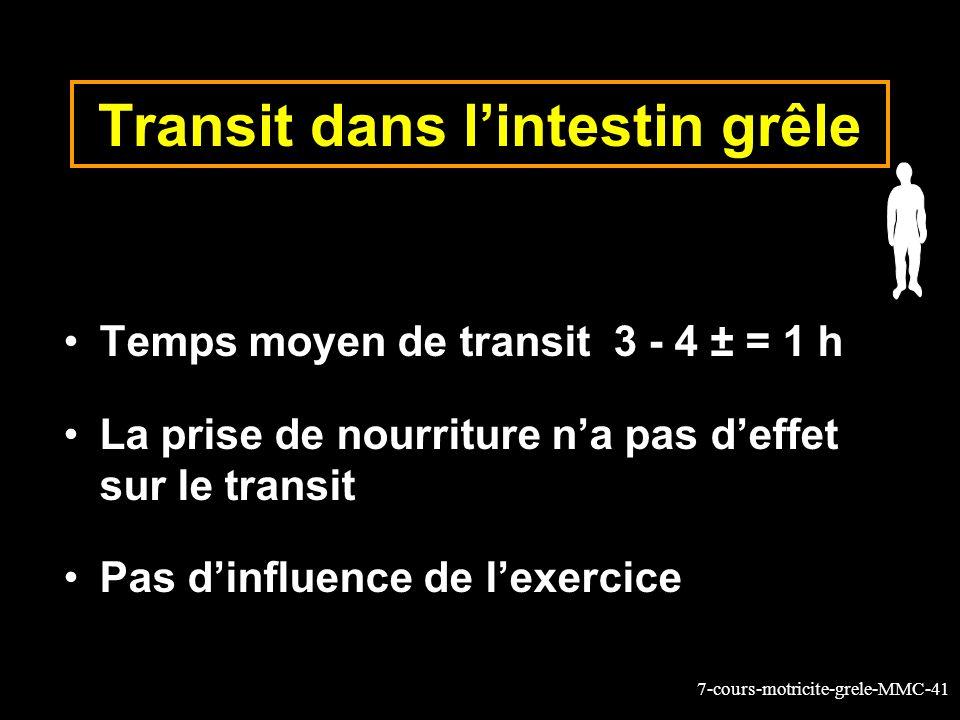 7-cours-motricite-grele-MMC-41 Transit dans lintestin grêle Temps moyen de transit 3 - 4 ± = 1 h La prise de nourriture na pas deffet sur le transit Pas dinfluence de lexercice