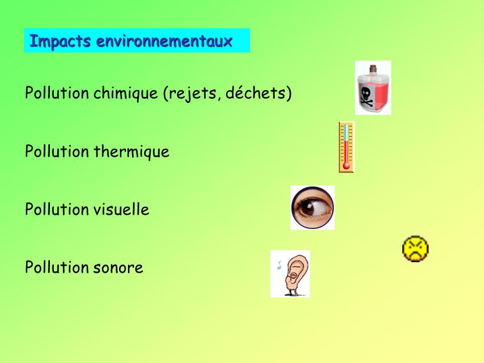 Impacts environnementaux Pollution chimique (rejets, déchets) Pollution thermique Pollution visuelle Pollution sonore