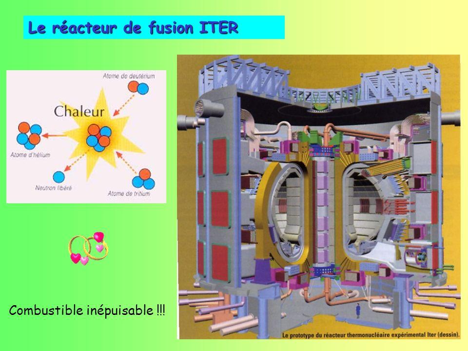 Nouveaux réacteurs EPRNouveaux réacteurs EPR - Sûreté accrue - Rendement améliorée - Durée de vie prolongée - Déchets minimisés (relatif) Réacteurs hy