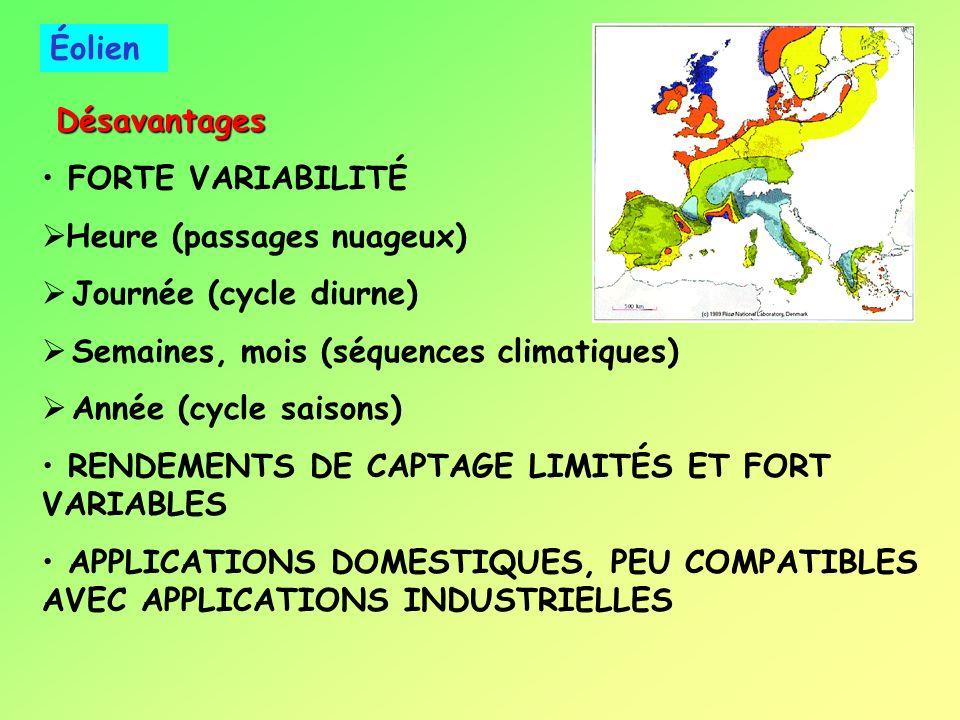 Patrimoine naturel très riche Potentiel acceptable : – sur terre : 70 TWh/ an – offshore : 230 TWh/ an (consommations UE, 1900 Twh/an, et France, 400