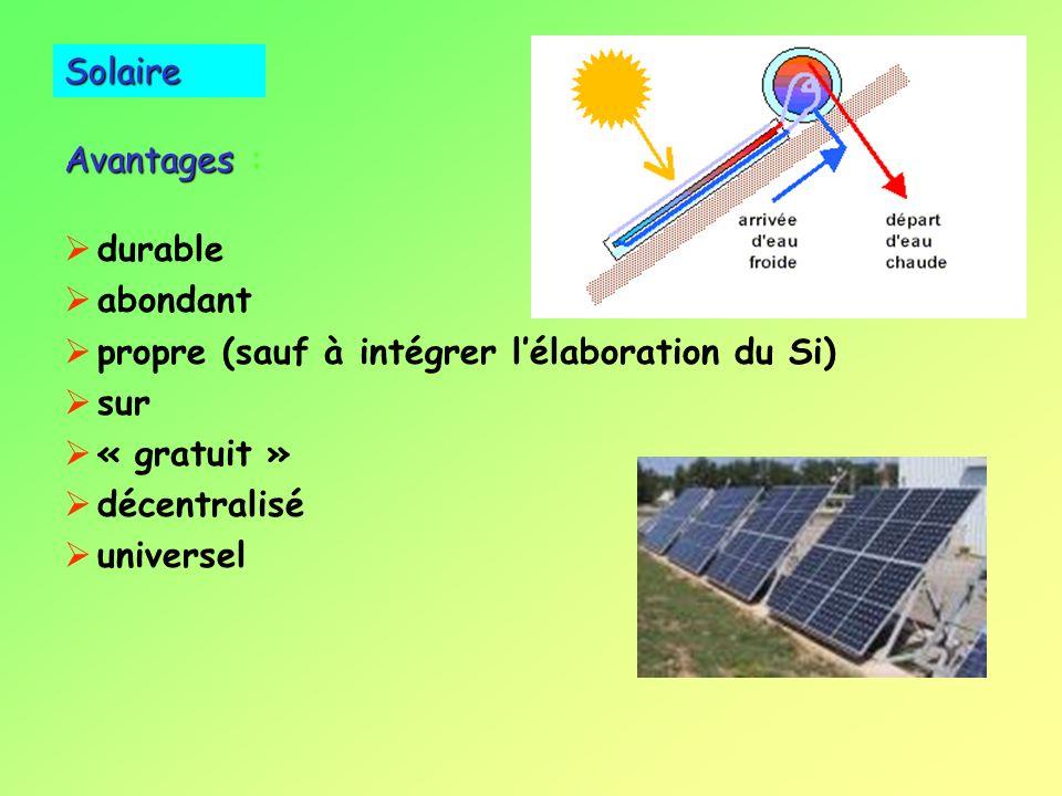 La densité de puissance nominale installée dans un champ d'éoliennes situé dans une zone favorable est de l'ordre de 10 MW par km2, soit une productio