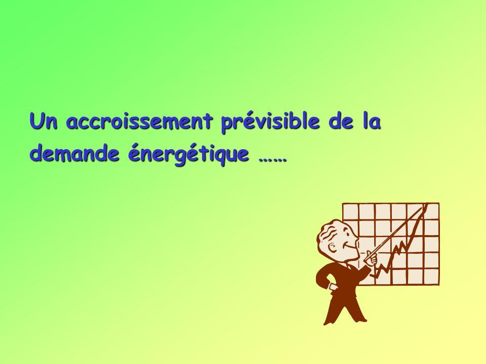 Contribution des énergies renouvelables à lapprovisionnement mondial (Mtep) - AIE
