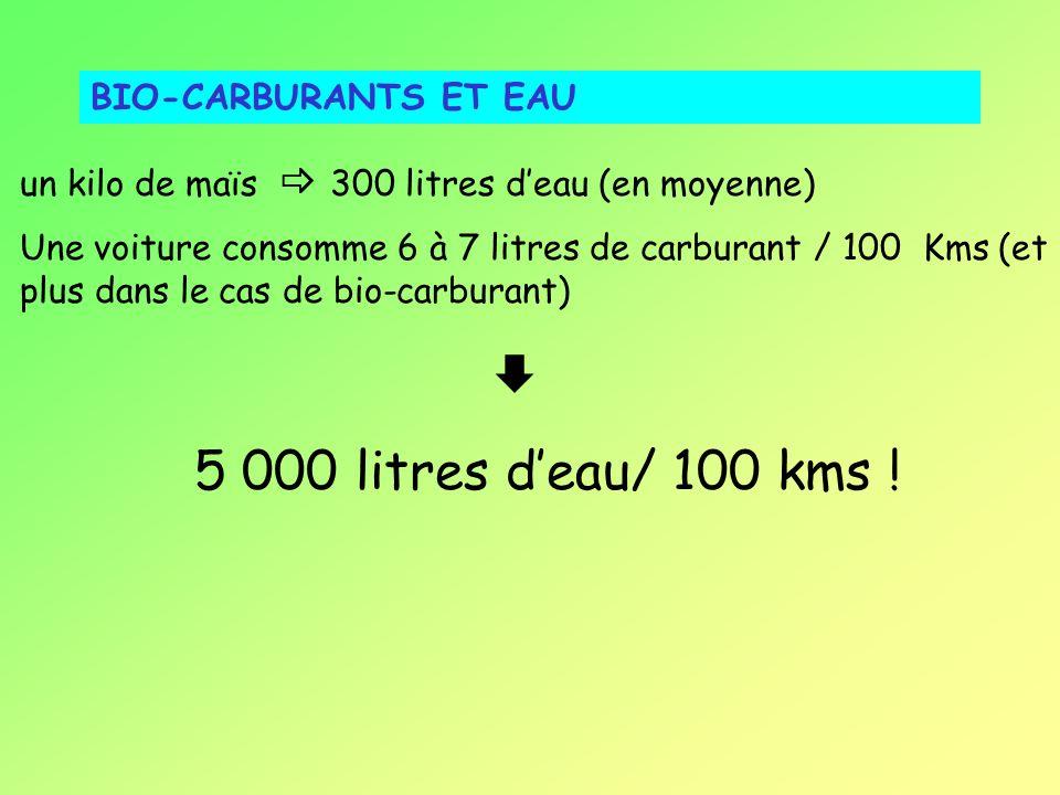 FilièreCultureT (carburant/ha) Tep/T% territoire % terres cultivées HuileColza1.37 0.87 166 104 232 365 HuileTournesol1.06 0.77 186 118 300 413 Ethano
