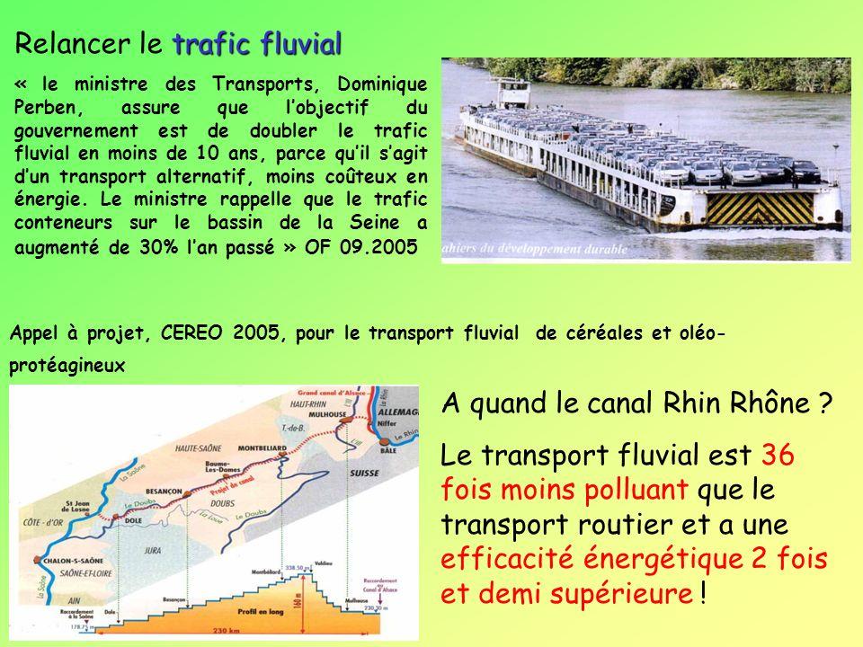 Autoroutes de la mer PL 1 Eu / Km soit pour la liaison Toulon-Rome : 850 Eu Péage tunnel : 250 Eu Total : 1200 Eu Passage maritime : 450 Eu Durée de l
