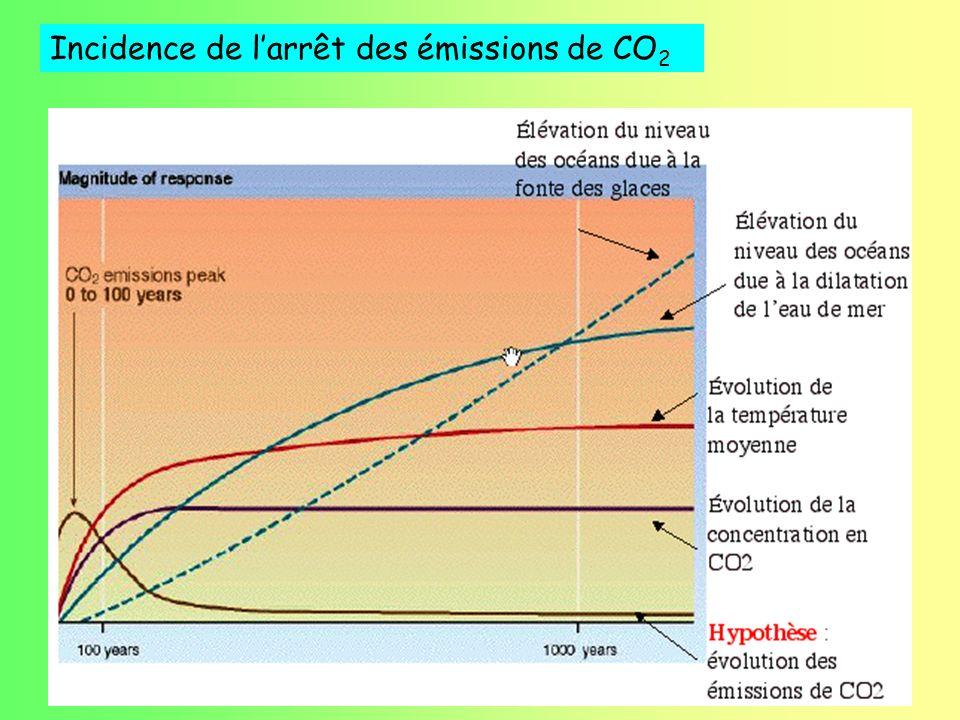 Sus aux bovins ! Les bovins sont responsables de 6,5 % des émissions de gaz à effet de serre (3 fois plus que les 14 raffineries de pétrole du pays) !