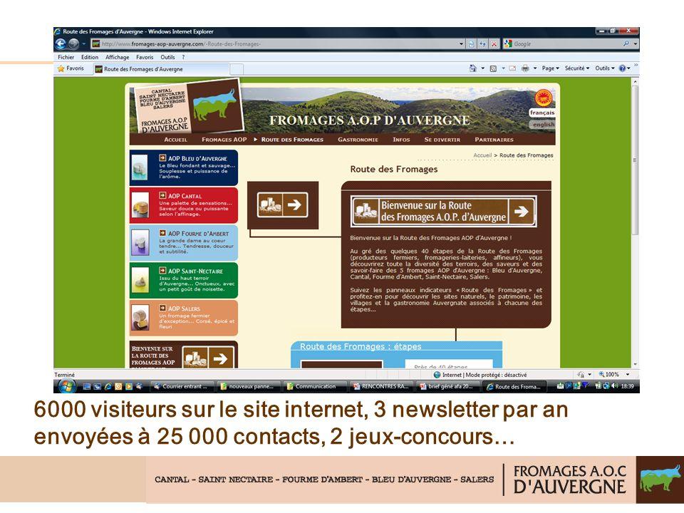 6000 visiteurs sur le site internet, 3 newsletter par an envoyées à 25 000 contacts, 2 jeux-concours…