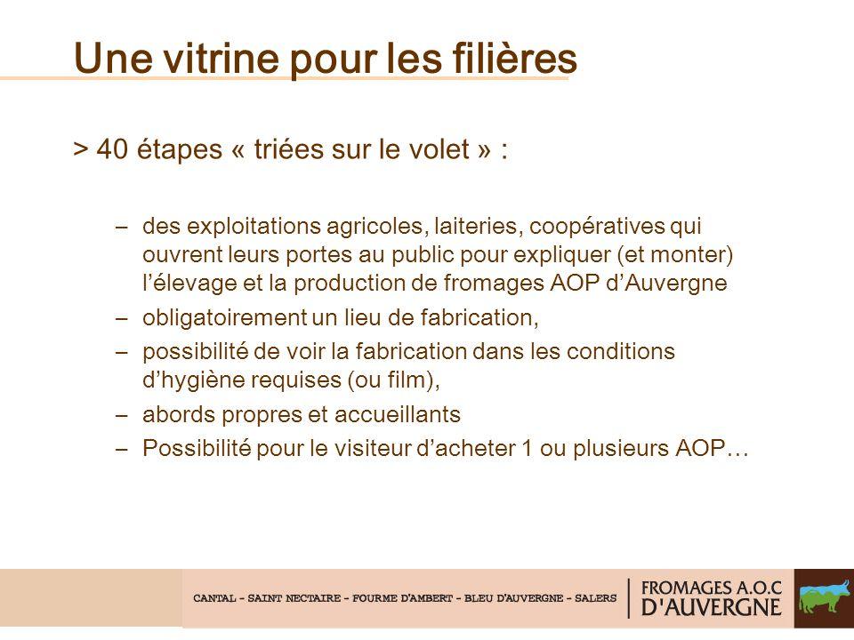 Une vitrine pour les filières > 40 étapes « triées sur le volet » : –des exploitations agricoles, laiteries, coopératives qui ouvrent leurs portes au