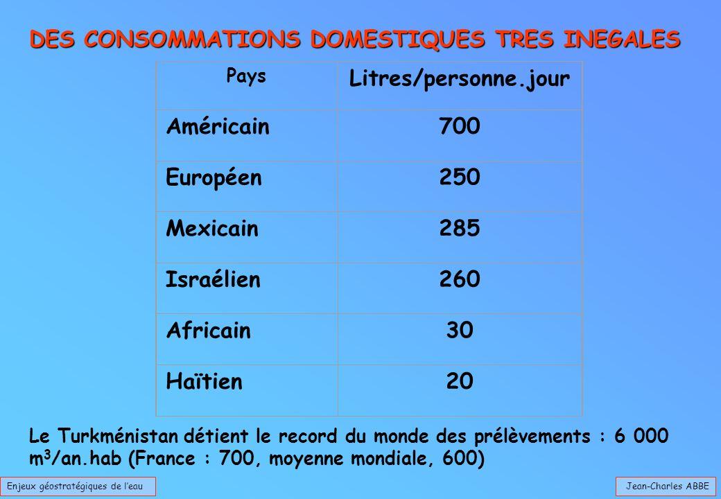 Jean-Charles ABBEEnjeux géostratégiques de leau DES CONSOMMATIONS DOMESTIQUES TRES INEGALES Le Turkménistan détient le record du monde des prélèvements : 6 000 m 3 /an.hab (France : 700, moyenne mondiale, 600) Pays Litres/personne.jour Américain700 Européen250 Mexicain285 Israélien260 Africain30 Haïtien20