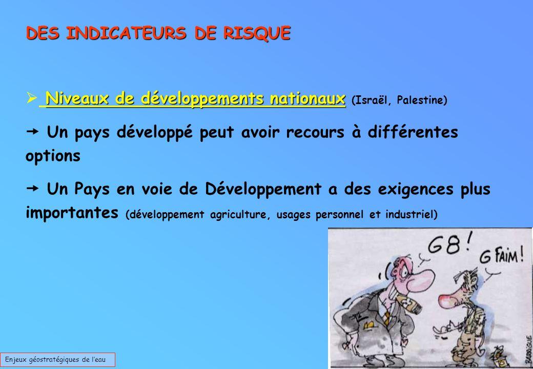 Jean-Charles ABBE Enjeux géostratégiques de leau DES INDICATEURS DE RISQUE Niveaux de développements nationaux Niveaux de développements nationaux (Is