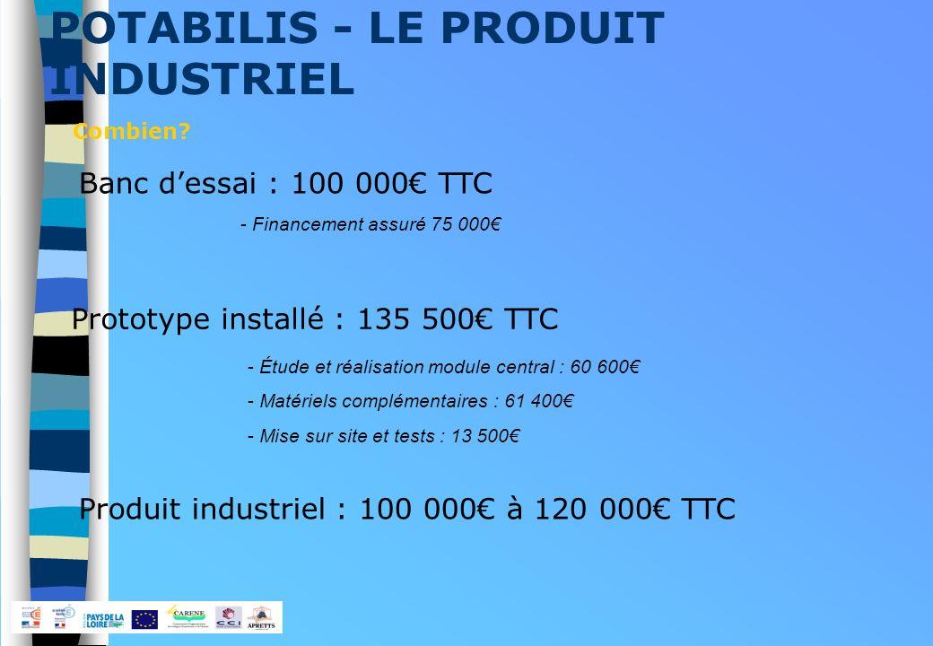 POTABILIS - LE PRODUIT INDUSTRIEL Combien? Banc dessai : 100 000 TTC Prototype installé : 135 500 TTC Produit industriel : 100 000 à 120 000 TTC - Étu