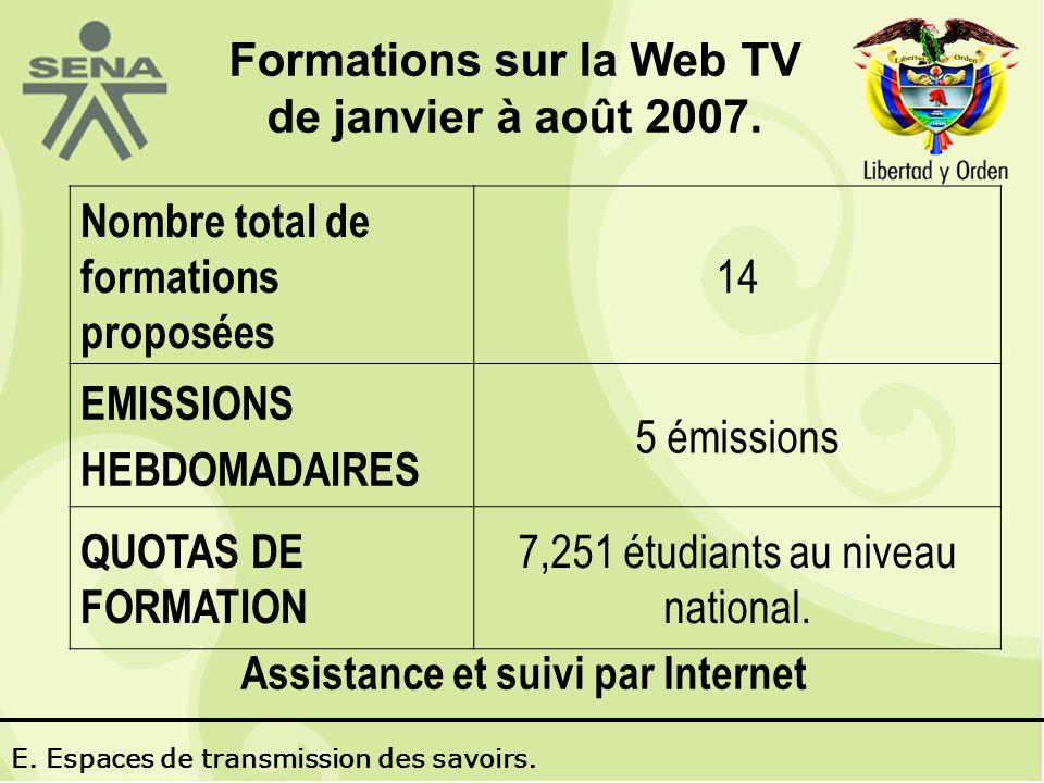 Formations sur la Web TV de janvier à août 2007.