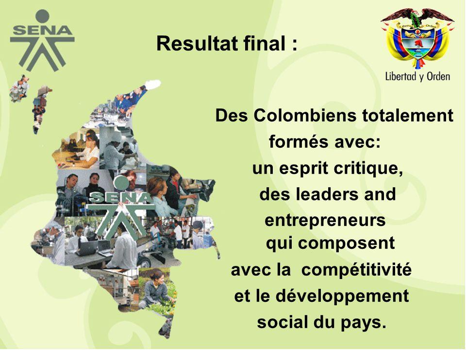 qui composent avec la compétitivité et le développement social du pays.