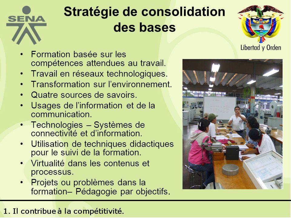 Stratégie de consolidation des bases Formation basée sur les compétences attendues au travail.