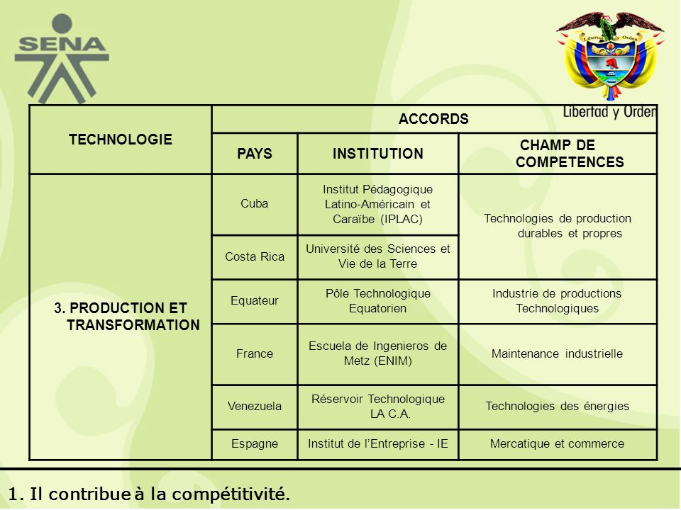 TECHNOLOGIE ACCORDS PAYSINSTITUTION CHAMP DE COMPETENCES 3.
