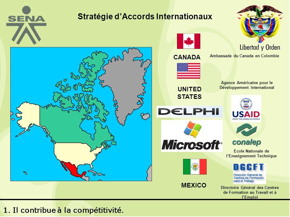 MEXICO Directoire Général des Centres de Formation au Travail et à lEmploi UNITED STATES Agence Américaine pour le Développement International CANADA Ambassade du Canada en Colombie Stratégie dAccords Internationaux Ecole Nationale de lEnseignement Technique 1.