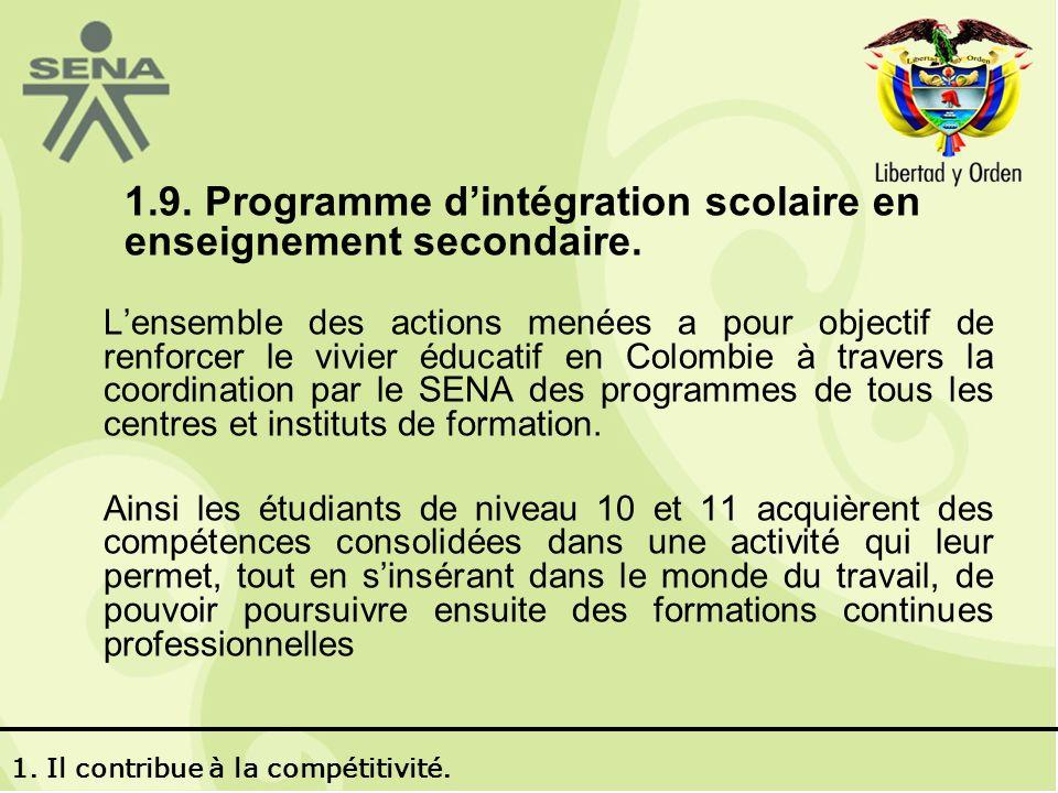 1.9. Programme dintégration scolaire en enseignement secondaire.