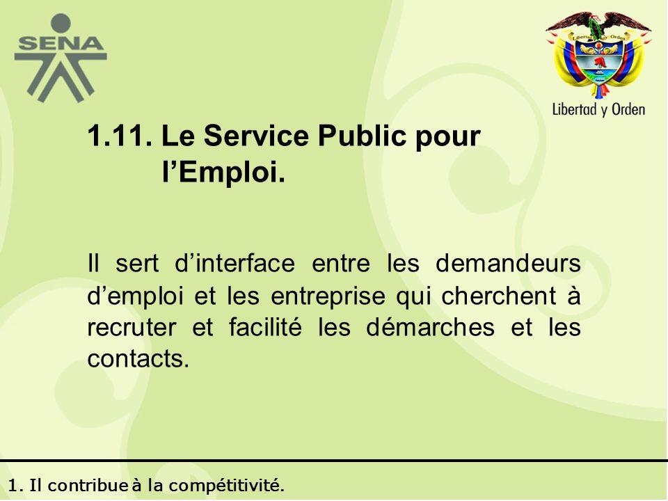 1.11. Le Service Public pour lEmploi.